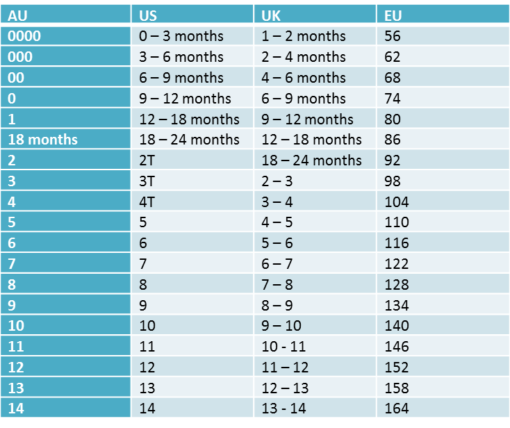 Children's clothing conversion charts